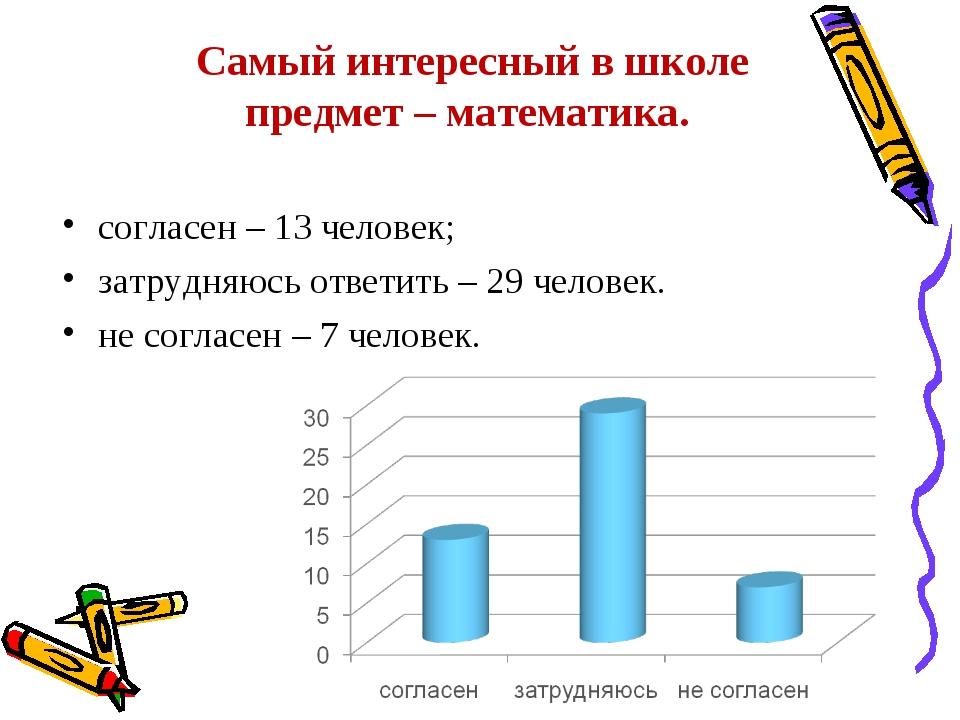 Самый интересный в школе предмет – математика. согласен – 13 человек; затрудн...