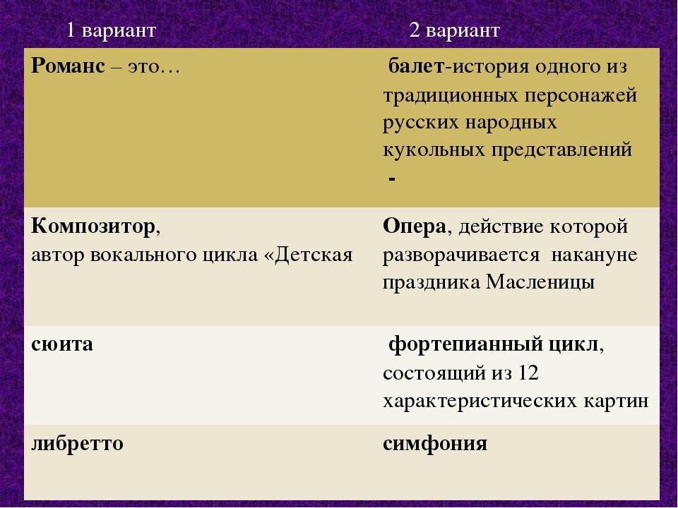 1 вариант 2 вариант Романс– это… балет-история одного из традиционных персо...