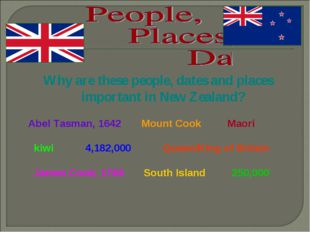 Why are these people, dates and places important in New Zealand? Abel Tasman,