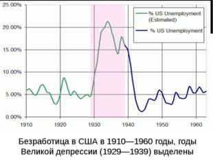Безработица в США в 1910—1960 годы, годы Великой депрессии (1929—1939) выдел