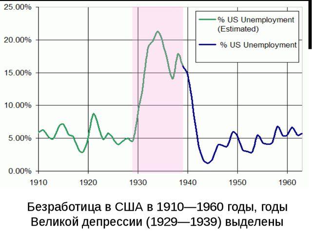 Безработица в США в 1910—1960 годы, годы Великой депрессии (1929—1939) выдел...