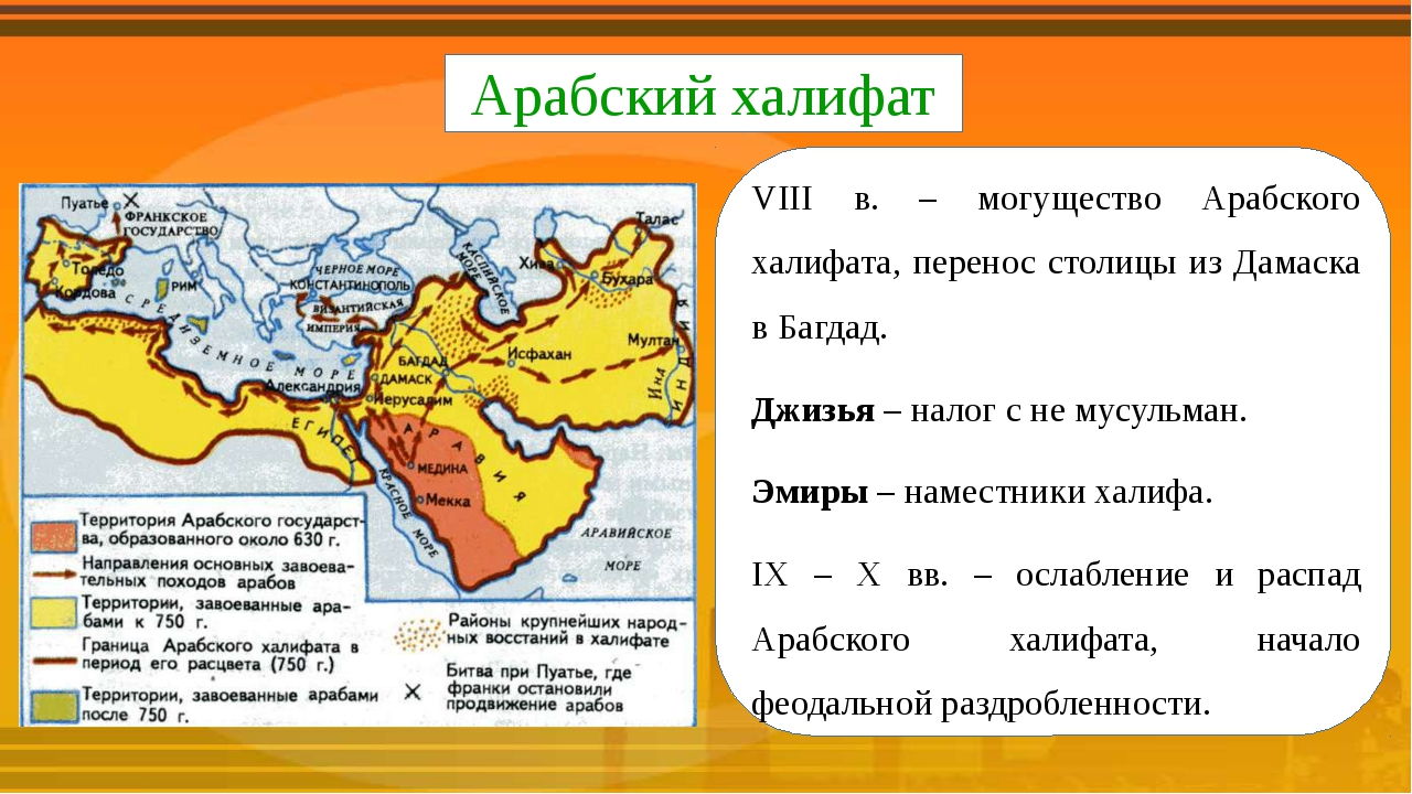 Арабский халифат VIII в. – могущество Арабского халифата, перенос столицы из...