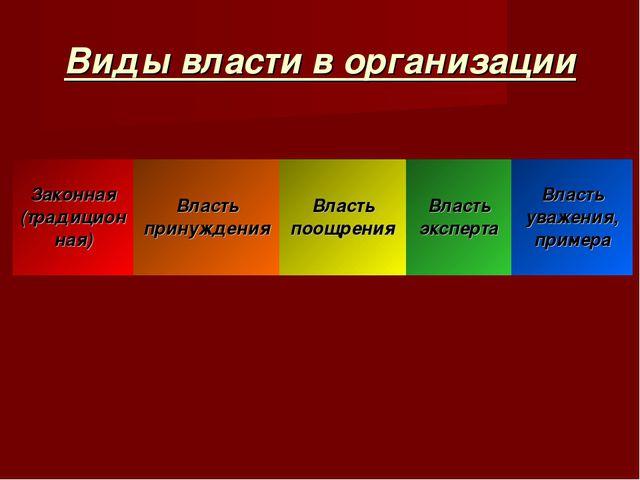 Виды власти в организации Законная (традиционная)Власть принужденияВласть п...