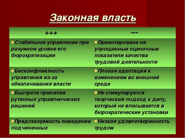 Законная власть +++--- Стабильное управление при разумном уровне его бюрокра...