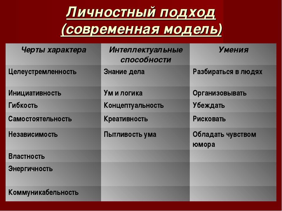 Личностный подход (современная модель) Черты характераИнтеллектуальные спосо...