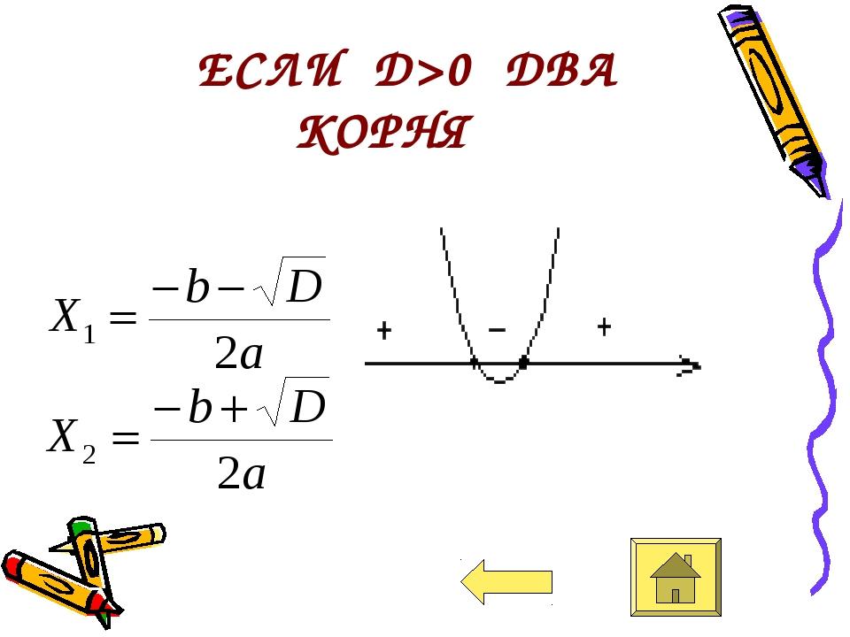 ЕСЛИ D>0 ДВА КОРНЯ