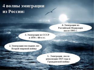 4 волны эмиграции из России: 1. Эмиграция после революции 1917 года и Граждан