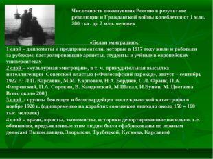 Численность покинувших Россию в результате революции и Гражданской войны коле
