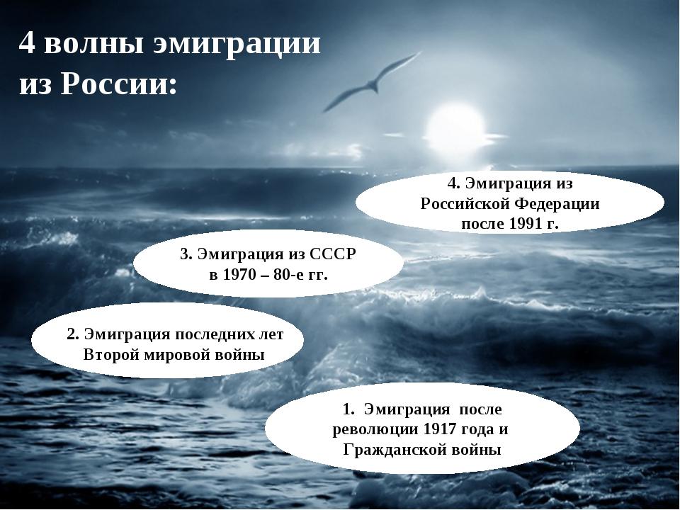 4 волны эмиграции из России: 1. Эмиграция после революции 1917 года и Граждан...