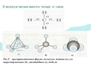 В молекуле метана имеется четыре α- связи. Рис.9 пространственная форма молек