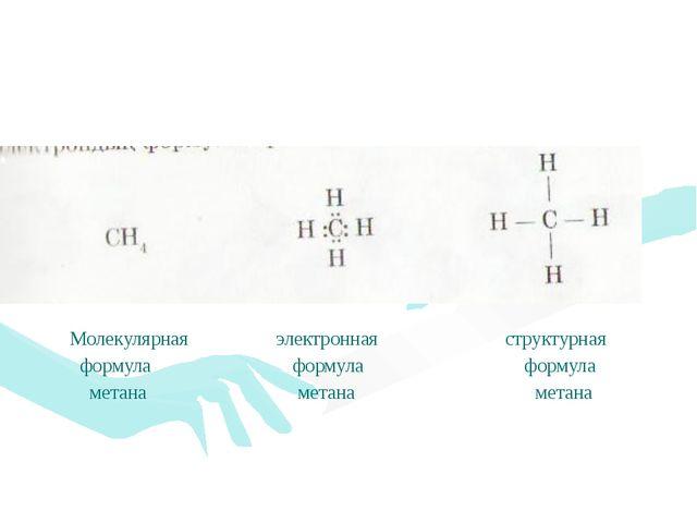 Молекулярная электронная структурная формула формула формула метана метана м...
