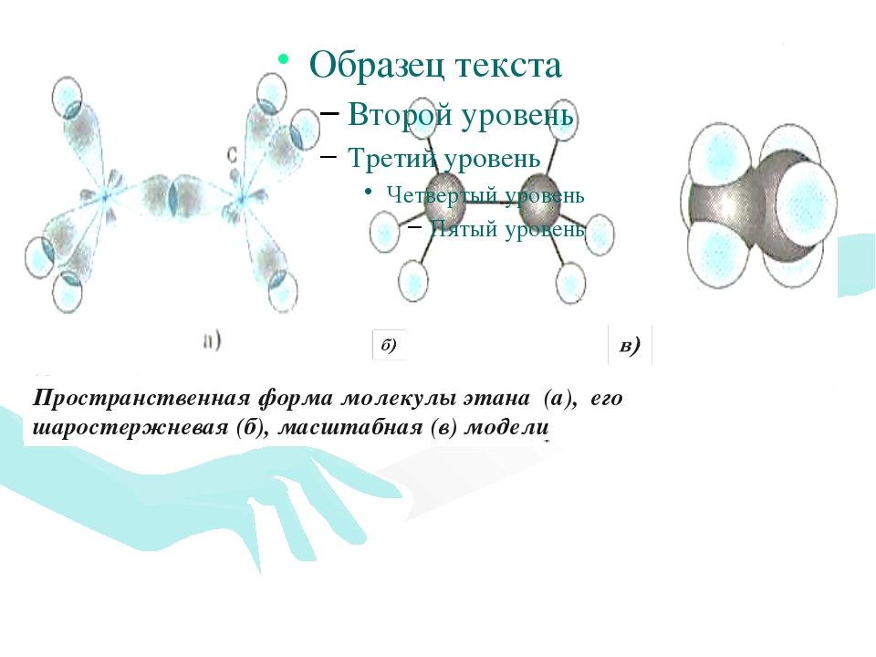 Пространственная форма молекулы этана (а), его шаростержневая (б), масштабная...