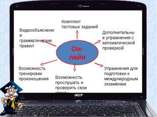 Он-лайн Видеообъяснения грамматических правил Комплект тестовых заданий Допо