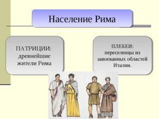 Население Рима ПАТРИЦИИ: древнейшие жители Рима ПЛЕБЕИ: переселенцы из завоев