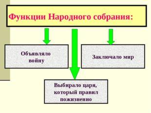 Функции Народного собрания: Объявляло войну Выбирало царя, который правил пож