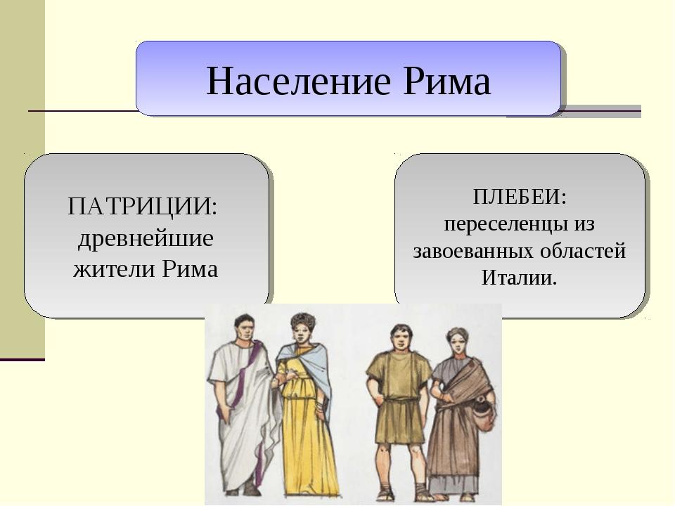Население Рима ПАТРИЦИИ: древнейшие жители Рима ПЛЕБЕИ: переселенцы из завоев...