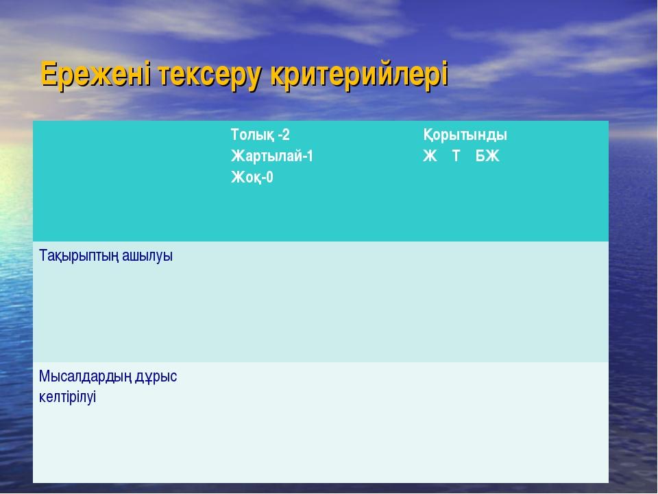 Ережені тексеру критерийлері Толық -2 Жартылай-1 Жоқ-0Қорытынды Ж Т БЖ Тақы...