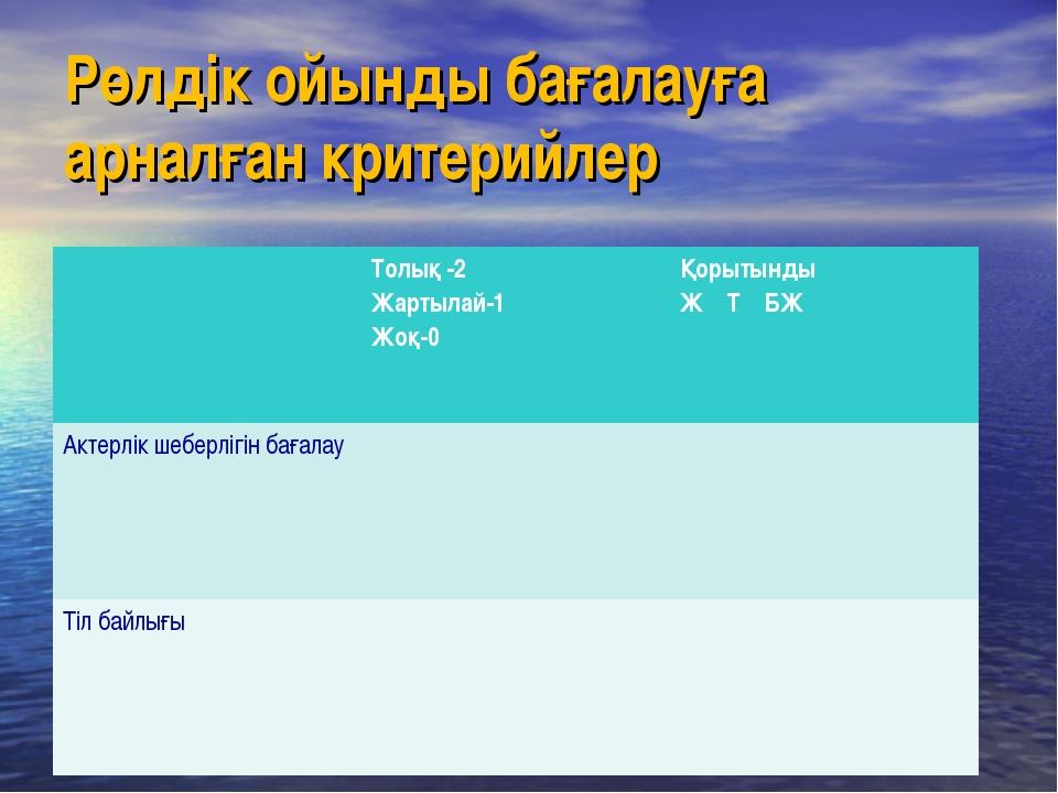 Рөлдік ойынды бағалауға арналған критерийлер Толық -2 Жартылай-1 Жоқ-0Қорыт...