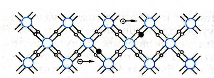 C:\Users\Хирург\Desktop\0007-013-Provodimost-poluprovodnikov.jpg