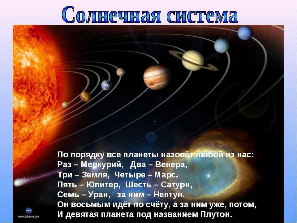 По порядку все планеты назовёт любой из нас: Раз – Меркурий, Два – Венера, Тр...