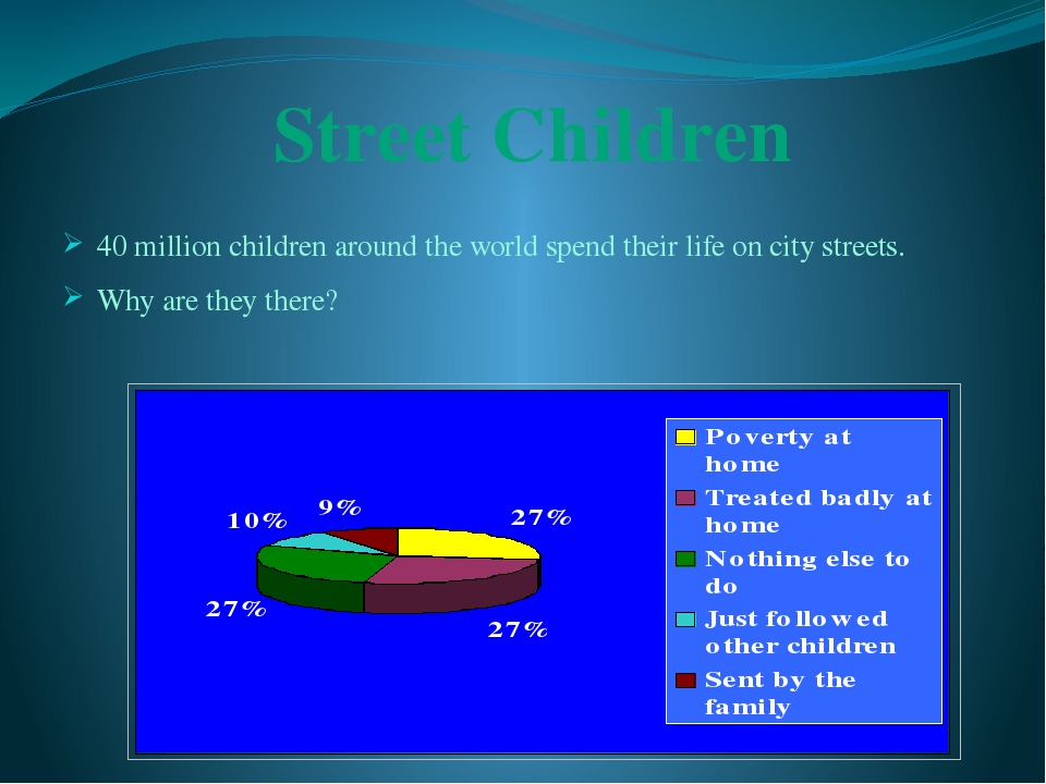 Street Children 40 million children around the world spend their life on city...