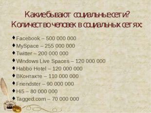 Какие бывают социальные сети? Количество человек в социальных сетях: Facebook