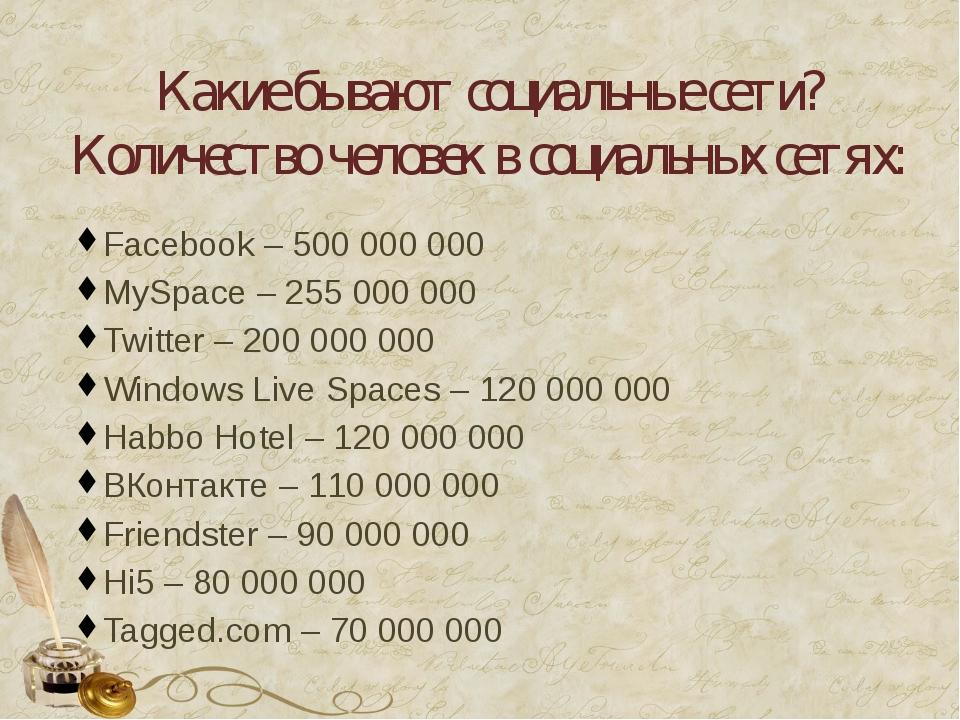 Какие бывают социальные сети? Количество человек в социальных сетях: Facebook...