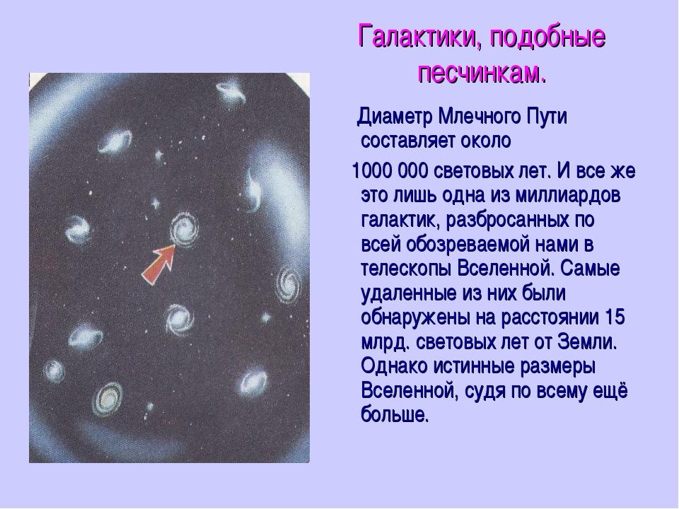 Галактики, подобные песчинкам. Диаметр Млечного Пути составляет около 1000 00...