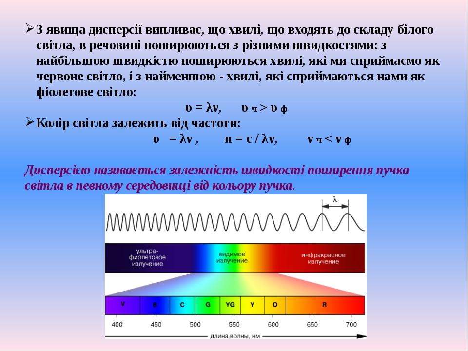 З явища дисперсії випливає, що хвилі, що входять до складу білого світла, в р...
