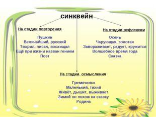 синквейн На стадии повторения На стадии осмысления На стадии рефлексии Пушкин