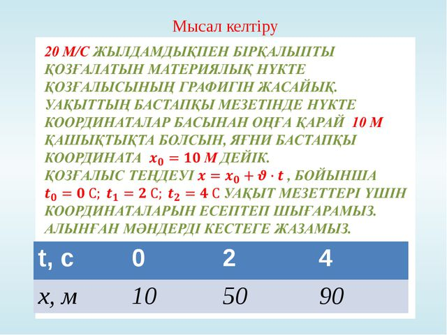 t,c 0 5 x,м -3 7