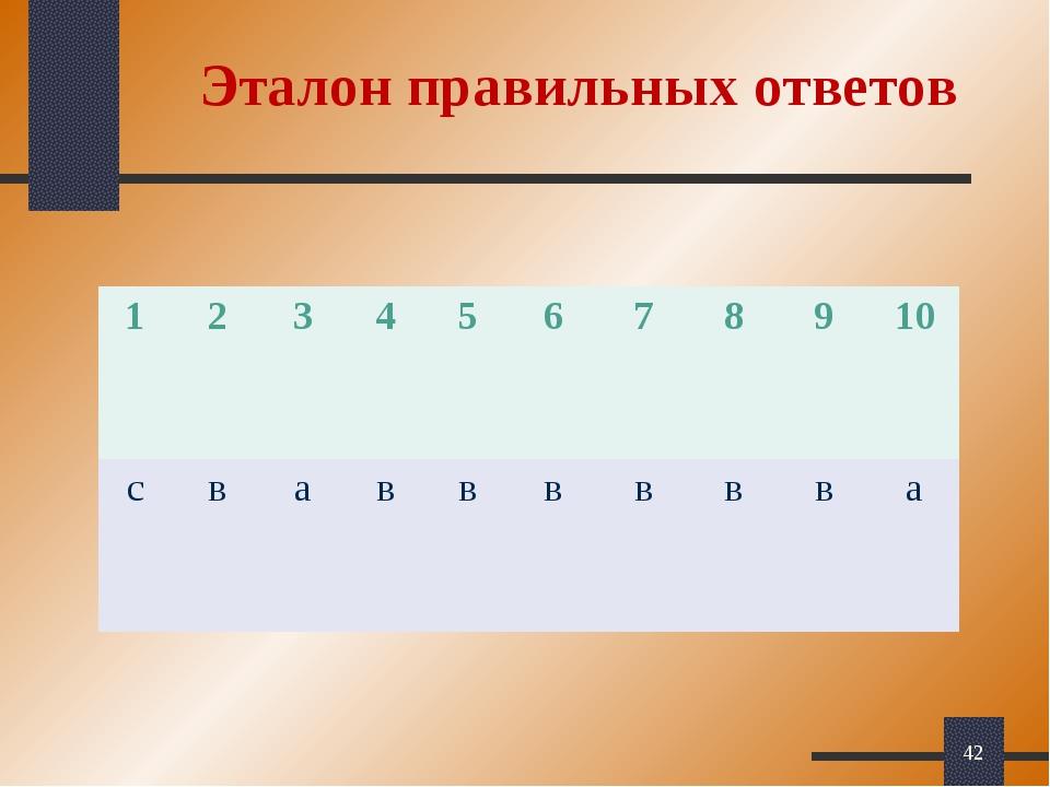 * Эталон правильных ответов 12345678910 свавввввва
