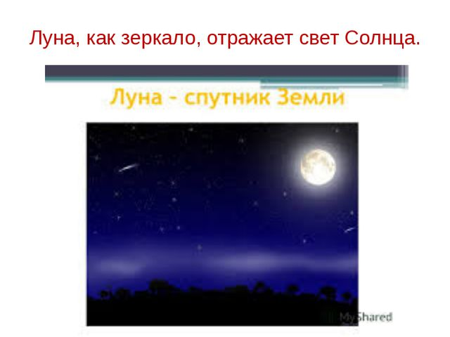 Луна, как зеркало, отражает свет Солнца.