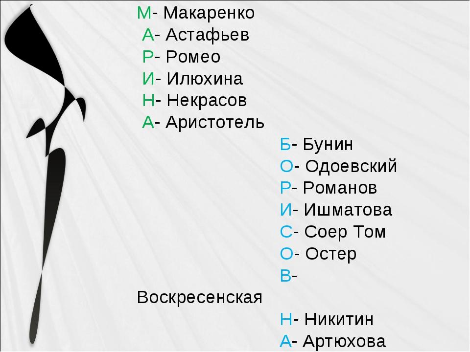М- Макаренко А- Астафьев Р- Ромео И- Илюхина Н- Некрасов А- Аристотель Б- Бун...