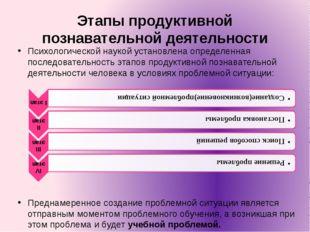 Этапы продуктивной познавательной деятельности Психологической наукой установ