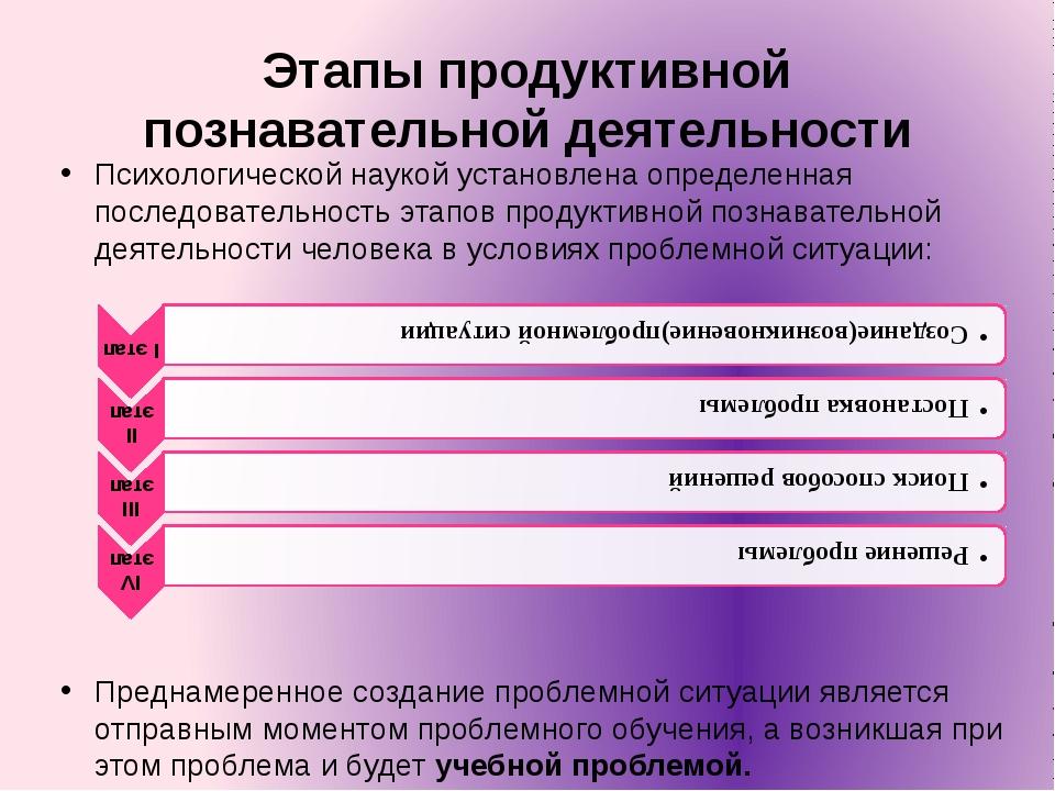 Этапы продуктивной познавательной деятельности Психологической наукой установ...