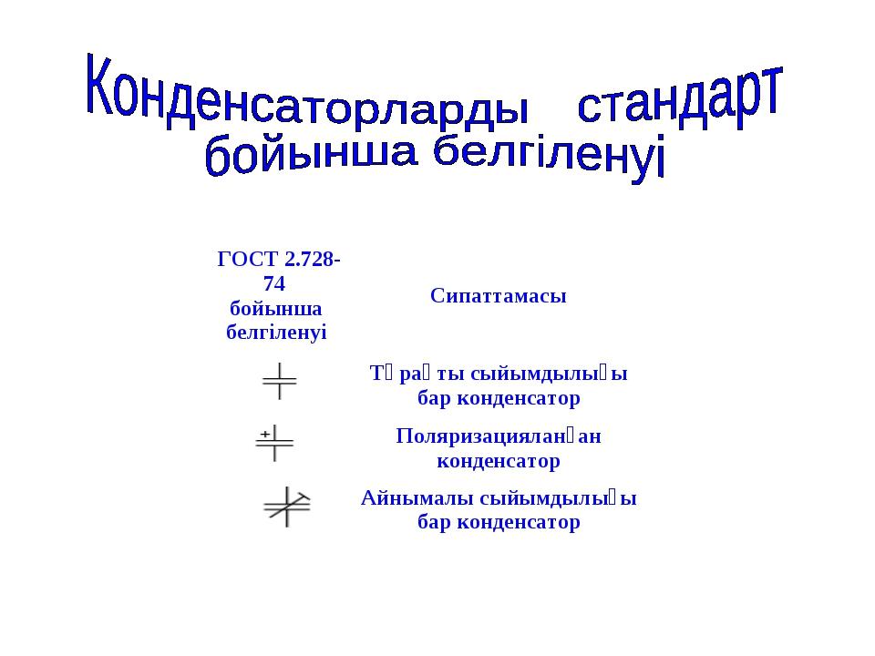 ГОСТ 2.728-74 бойынша белгіленуіСипаттамасы Тұрақты сыйымдылығы бар конден...