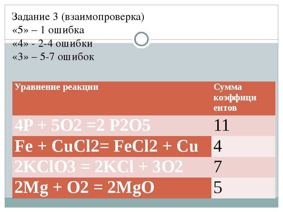 Задание 3 (взаимопроверка) «5» – 1 ошибка «4» - 2-4 ошибки «3» – 5-7 ошибок У...