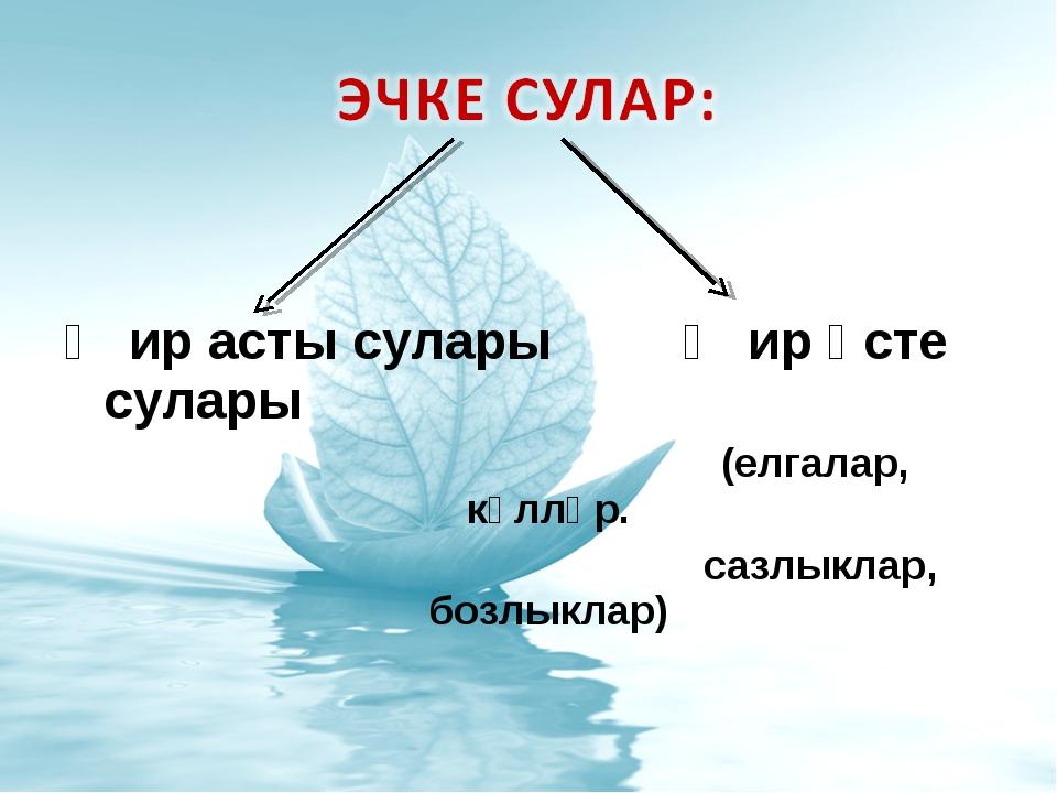 Җир асты сулары Җир өсте сулары (елгалар, күлләр. сазлыклар, бозлыклар)