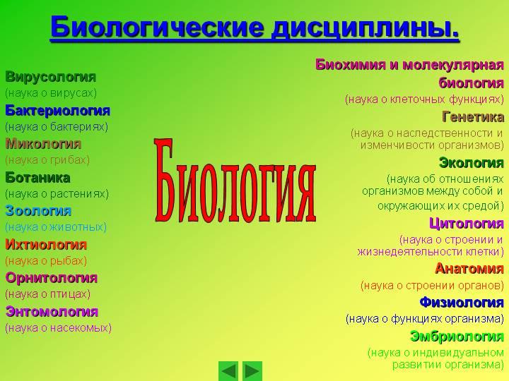 http://900igr.net/datas/biologija/Nauka/0004-004-Biologicheskie-distsipliny.jpg