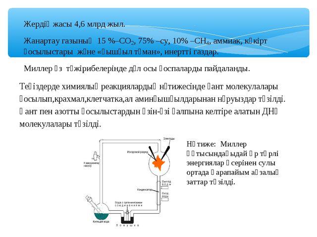Нәтиже: Миллер құтысындағыдай әр түрлі энергиялар әсерінен сулы ортада қарапа...