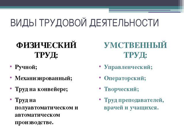 ВИДЫ ТРУДОВОЙ ДЕЯТЕЛЬНОСТИ ФИЗИЧЕСКИЙ ТРУД: Ручной; Механизированный; Труд на...
