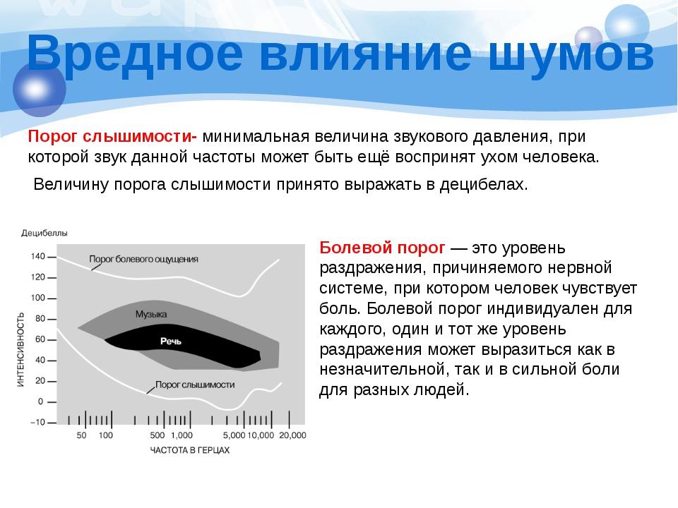 Вредное влияние шумов Порог слышимости- минимальная величина звукового давлен...