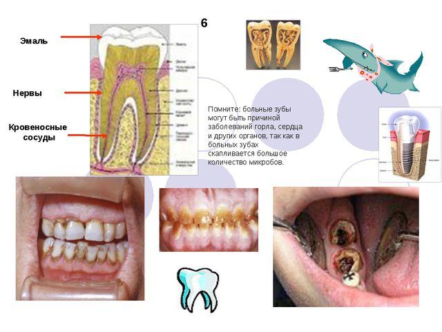 Помните: больные зубы могут быть причиной заболеваний горла, сердца и других...