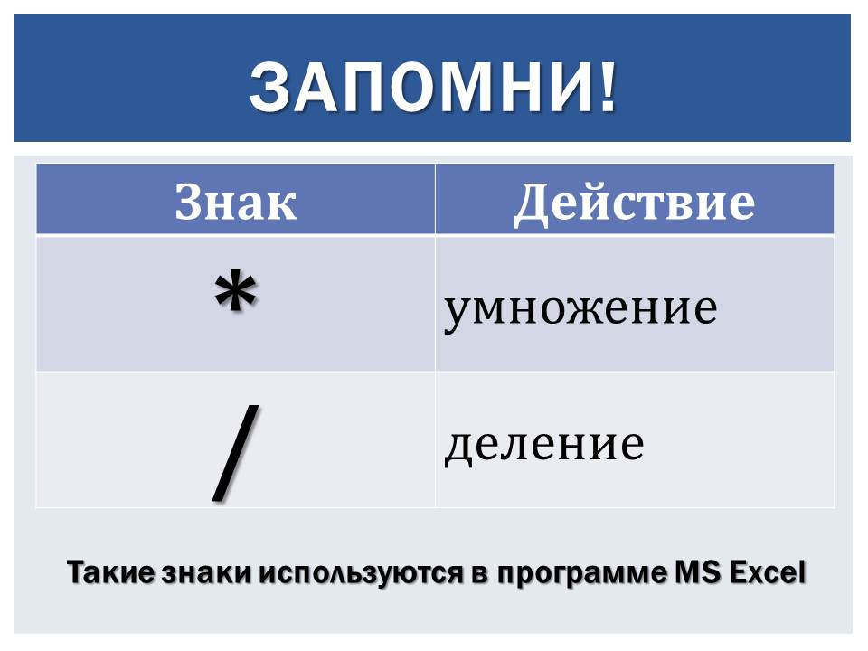 C:\Users\user\Desktop\Каримова и Согрешилина\Математика и информатика\Слайд14.JPG