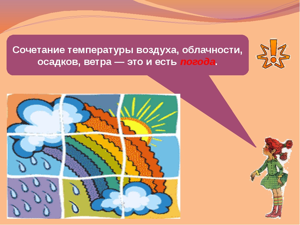 Сочетание температуры воздуха, облачности, осадков, ветра — это и есть погода.