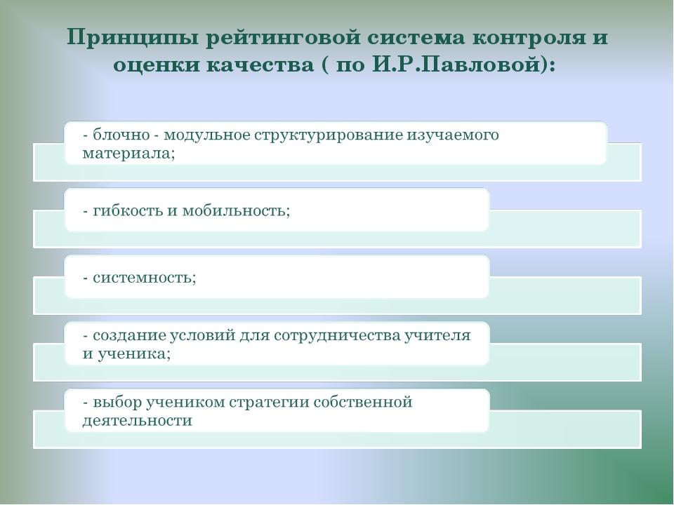 Принципы рейтинговой система контроля и оценки качества ( по И.Р.Павловой):