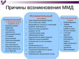 Причины возникновения ММД Антенатальный (с 28 нед. до начала родового акта) В