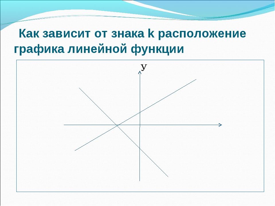 Как зависит от знака k расположение графика линейной функции У