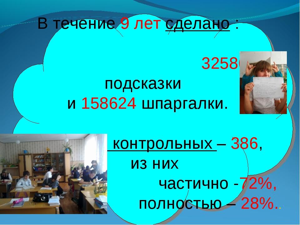 В течение 9 лет сделано : 325862 подсказки и 158624 шпаргалки. Списано контр...